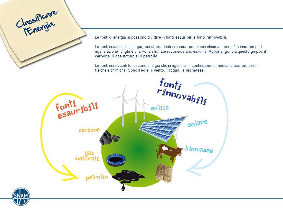 Le fonti di energia si possono dividere in fonti esauribili e fonti rinnovabili. Le fonti esauribili di energia, pur abbondanti in natura, sono così c