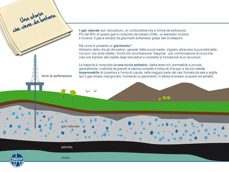 Il gas naturale èun idrocarburo, un combustibile che si forma nel sottosuolo. Più del 90% di questo gas è composto da metano (CH4), un elemento incolo