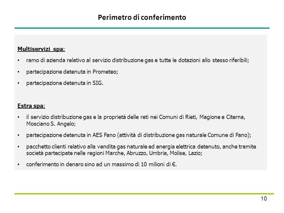 Perimetro di conferimento 10 Multiservizi spa: ramo di azienda relativo al servizio distribuzione gas e tutte le dotazioni allo stesso riferibili; par