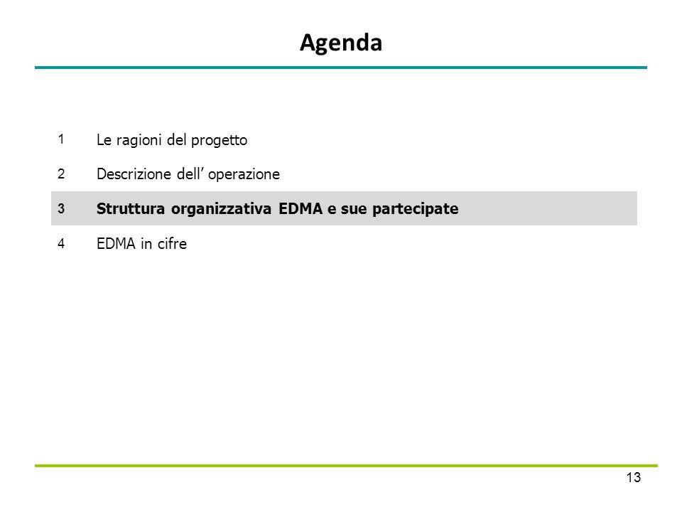 Agenda 13 1 Le ragioni del progetto 2 Descrizione dell operazione 3 Struttura organizzativa EDMA e sue partecipate 4 EDMA in cifre