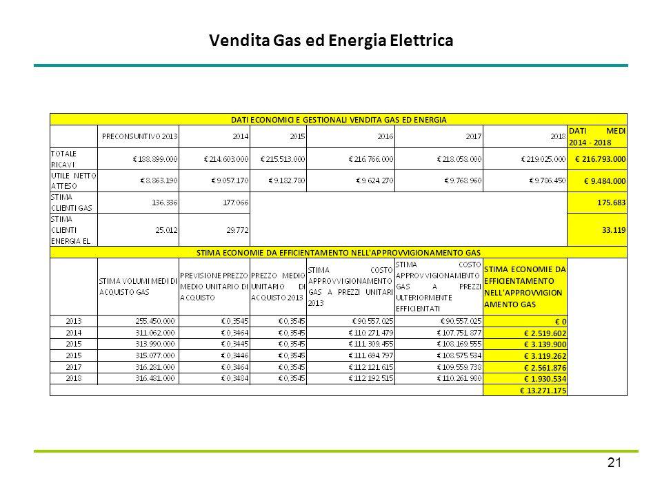 Vendita Gas ed Energia Elettrica 21