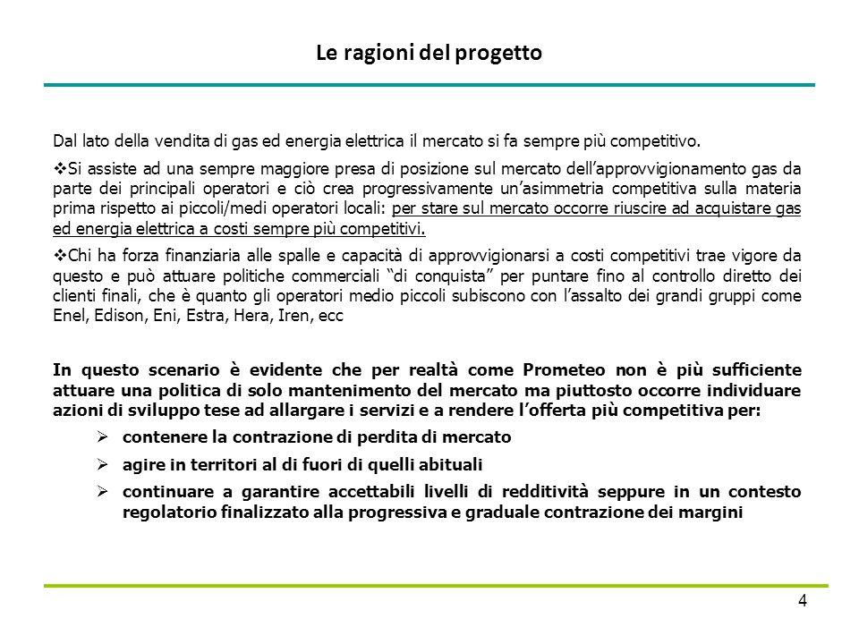 Le ragioni del progetto 4 Dal lato della vendita di gas ed energia elettrica il mercato si fa sempre più competitivo. Si assiste ad una sempre maggior