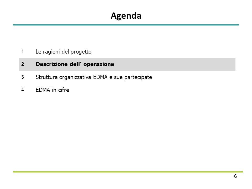 Agenda 6 1 Le ragioni del progetto 2 Descrizione dell operazione 3 Struttura organizzativa EDMA e sue partecipate 4 EDMA in cifre