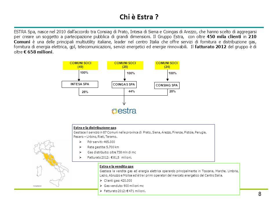 Chi è Estra ? 8 ESTRA Spa, nasce nel 2010 dallaccordo tra Consiag di Prato, Intesa di Siena e Coingas di Arezzo, che hanno scelto di aggregarsi per cr