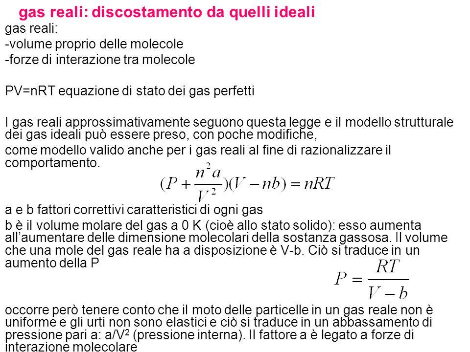 gas reali: -volume proprio delle molecole -forze di interazione tra molecole PV=nRT equazione di stato dei gas perfetti I gas reali approssimativament
