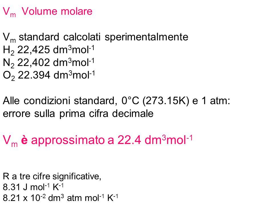 V m Volume molare V m standard calcolati sperimentalmente H 2 22,425 dm 3 mol -1 N 2 22,402 dm 3 mol -1 O 2 22.394 dm 3 mol -1 Alle condizioni standar