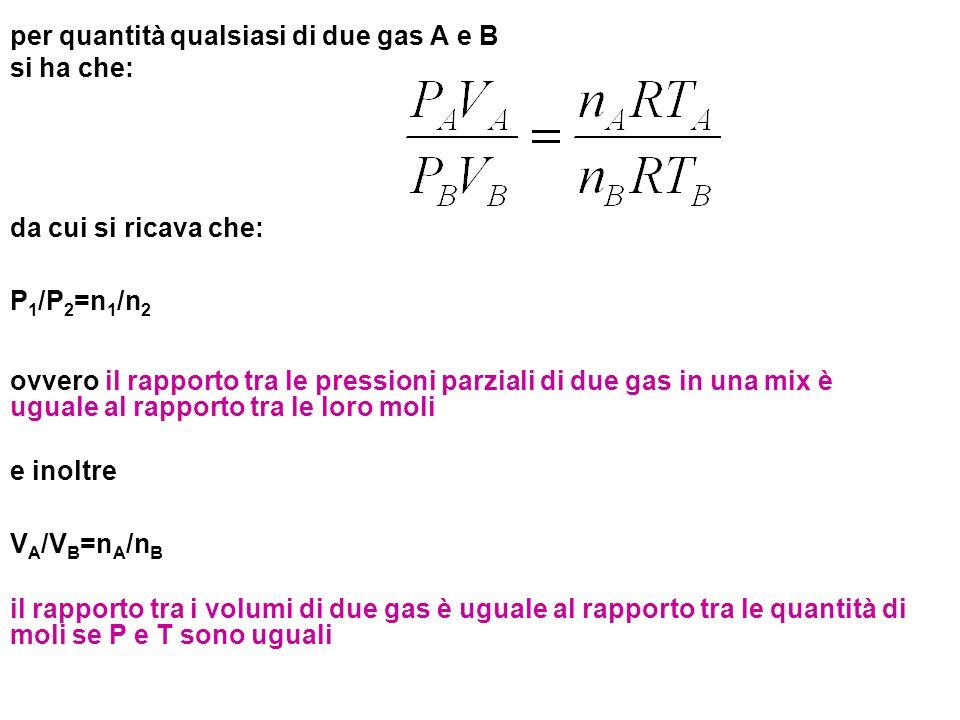 per quantità qualsiasi di due gas A e B si ha che: da cui si ricava che: P 1 /P 2 =n 1 /n 2 ovvero il rapporto tra le pressioni parziali di due gas in