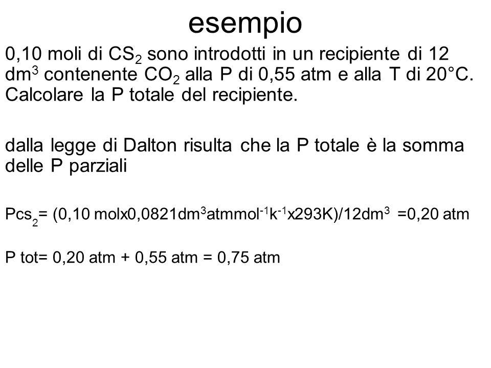 esempio 0,10 moli di CS 2 sono introdotti in un recipiente di 12 dm 3 contenente CO 2 alla P di 0,55 atm e alla T di 20°C. Calcolare la P totale del r