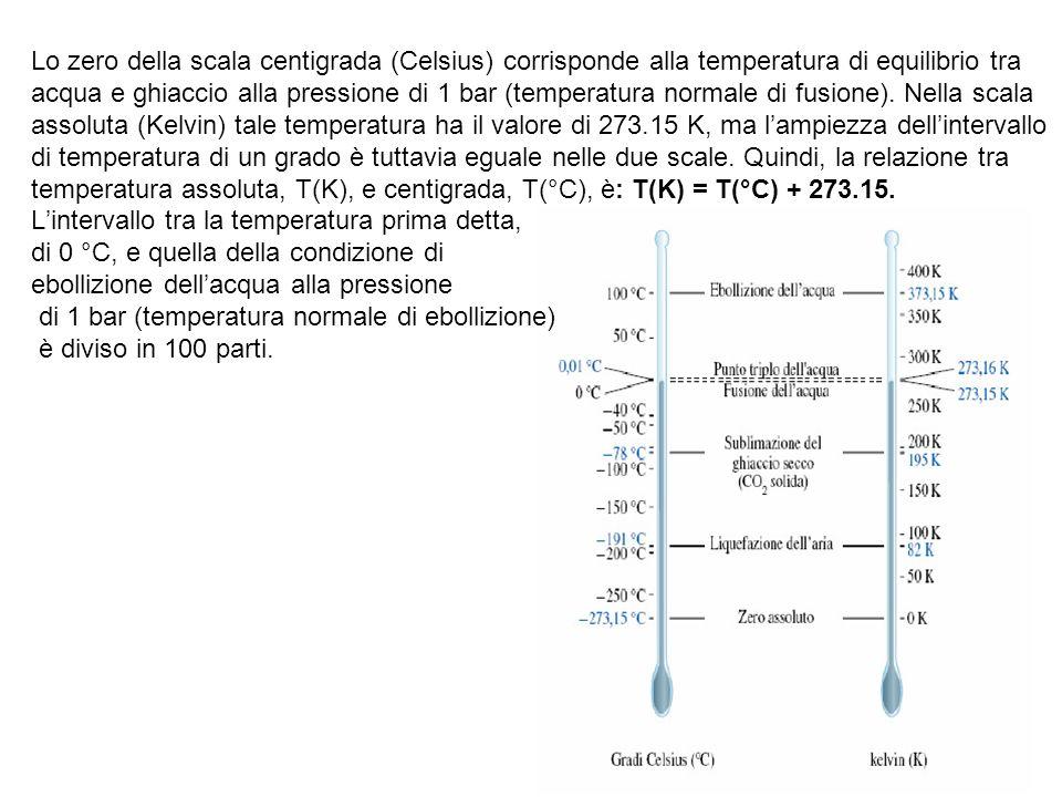 Lo zero della scala centigrada (Celsius) corrisponde alla temperatura di equilibrio tra acqua e ghiaccio alla pressione di 1 bar (temperatura normale