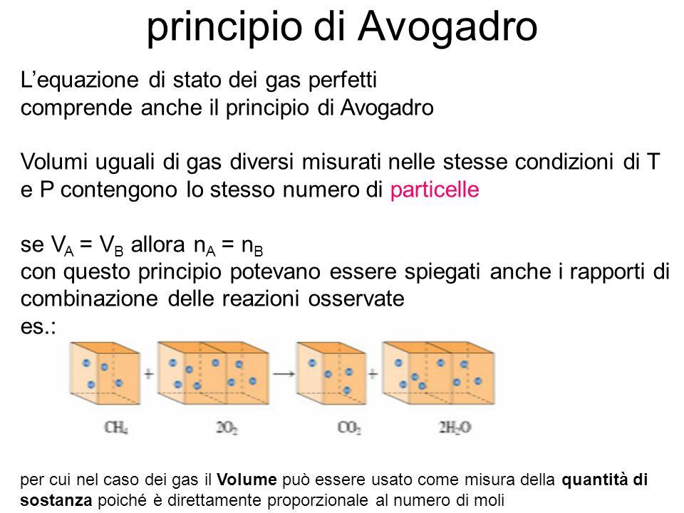 i pesi molecolari delle sostanze gassose e lequazione dei gas perfetti dato che: PV=nRT posso scrivere PV=(g/M)RT da cui M=gRT/PV con M=massa molare posso anche scrivere: M=d(RT/P) dove d=densità assoluta, cioè la massa dellunità di volume di gas se ho due gas diversi nelle stesse condizioni di P e T avrò che: d 1 /d 2 =M 1 /M 2 ecco come è stato possibile ricavare una scala di pesi atomici da misure sperimentali di densità di sostanze gassose