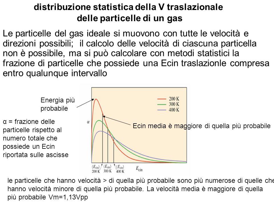 Le particelle del gas ideale si muovono con tutte le velocità e direzioni possibili; il calcolo delle velocità di ciascuna particella non è possibile,