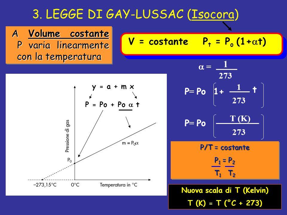 3. LEGGE DI GAY-LUSSAC (Isocora) A Volume costante P varia linearmente con la temperatura A Volume costante P varia linearmente con la temperatura V =