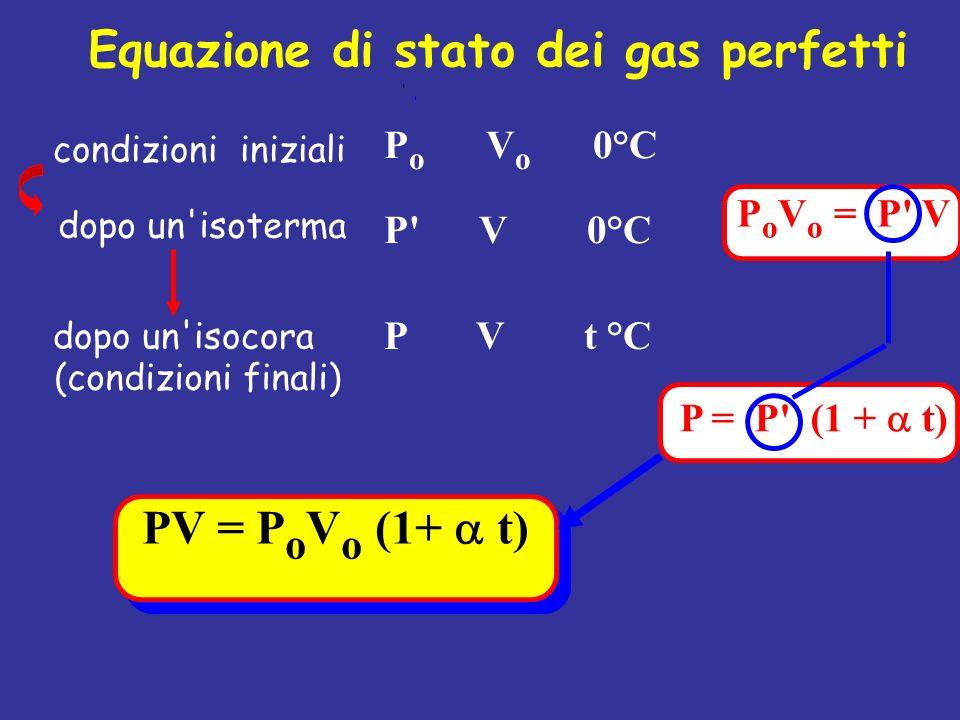 condizioni iniziali P o V o 0°C dopo un'isoterma P' V 0°C P o V o = P' V dopo un'isocora P V t °C P = P' (1 + t) (condizioni finali) PV = P o V o (1+