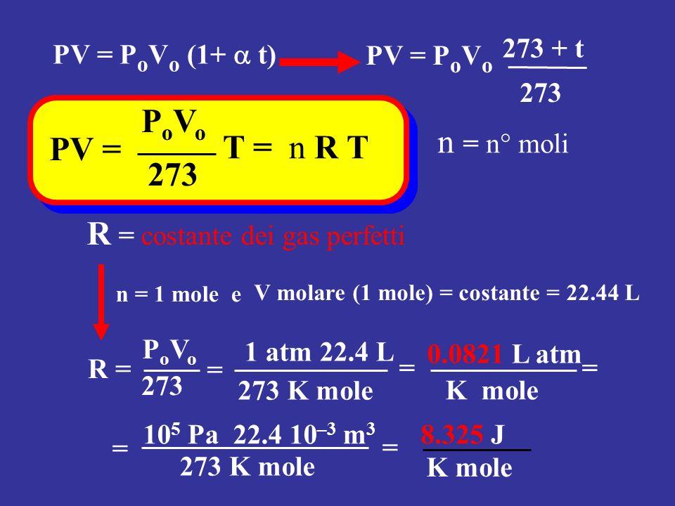 PV = P o V o (1+ t) PV = P o V o 273 + t 273 PV = T = n R T PoVoPoVo 273 n = n° moli R = costante dei gas perfetti PoVoPoVo 273 R = = n = 1 mole e 1 a