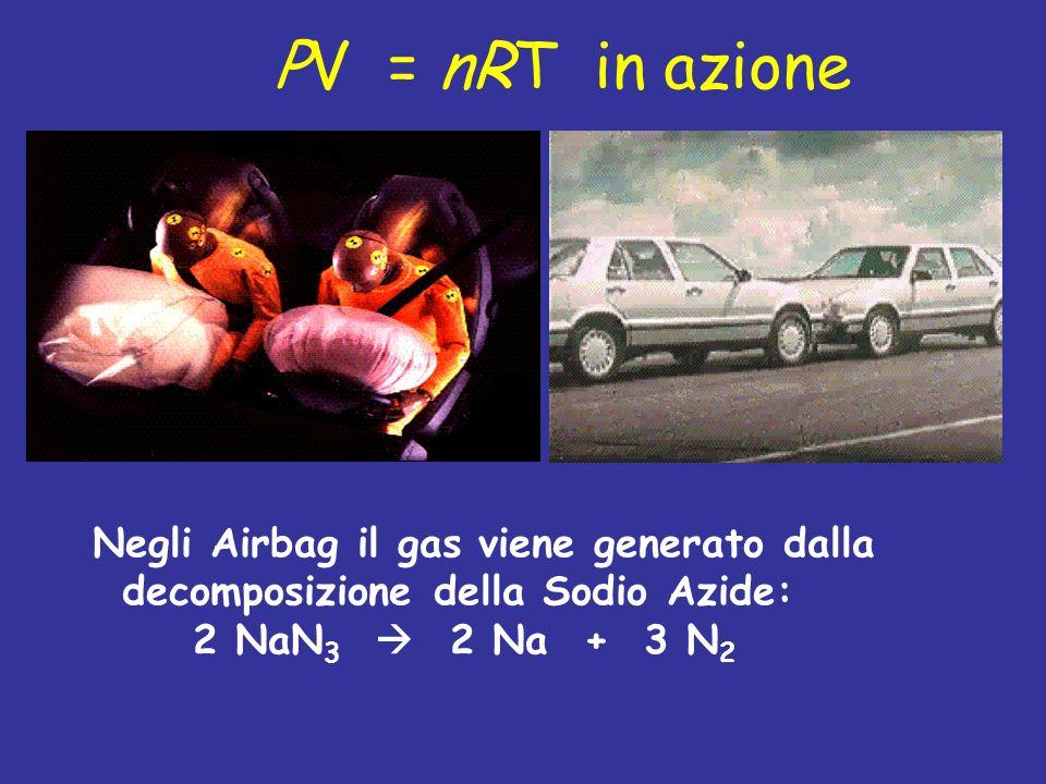 Negli Airbag il gas viene generato dalla decomposizione della Sodio Azide: 2 NaN 3 2 Na + 3 N 2 PV = nRT in azione
