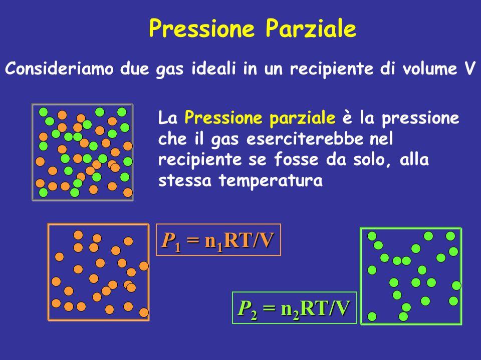 Pressione Parziale Consideriamo due gas ideali in un recipiente di volume V La Pressione parziale è la pressione che il gas eserciterebbe nel recipien
