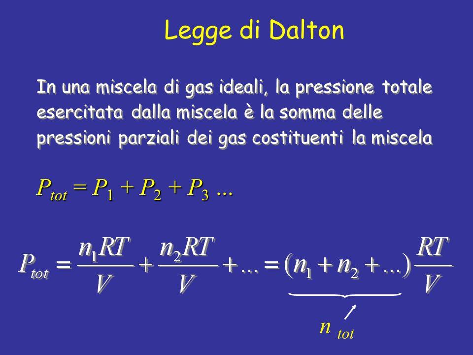Legge di Dalton In una miscela di gas ideali, la pressione totale esercitata dalla miscela è la somma delle pressioni parziali dei gas costituenti la