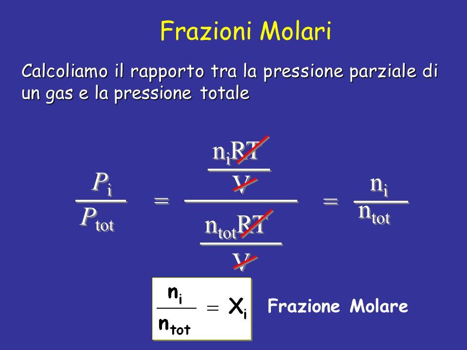 PiPi PiPi P tot = = n i RT V V n tot RT V V = = nini nini n tot Calcoliamo il rapporto tra la pressione parziale di un gas e la pressione totale Frazi