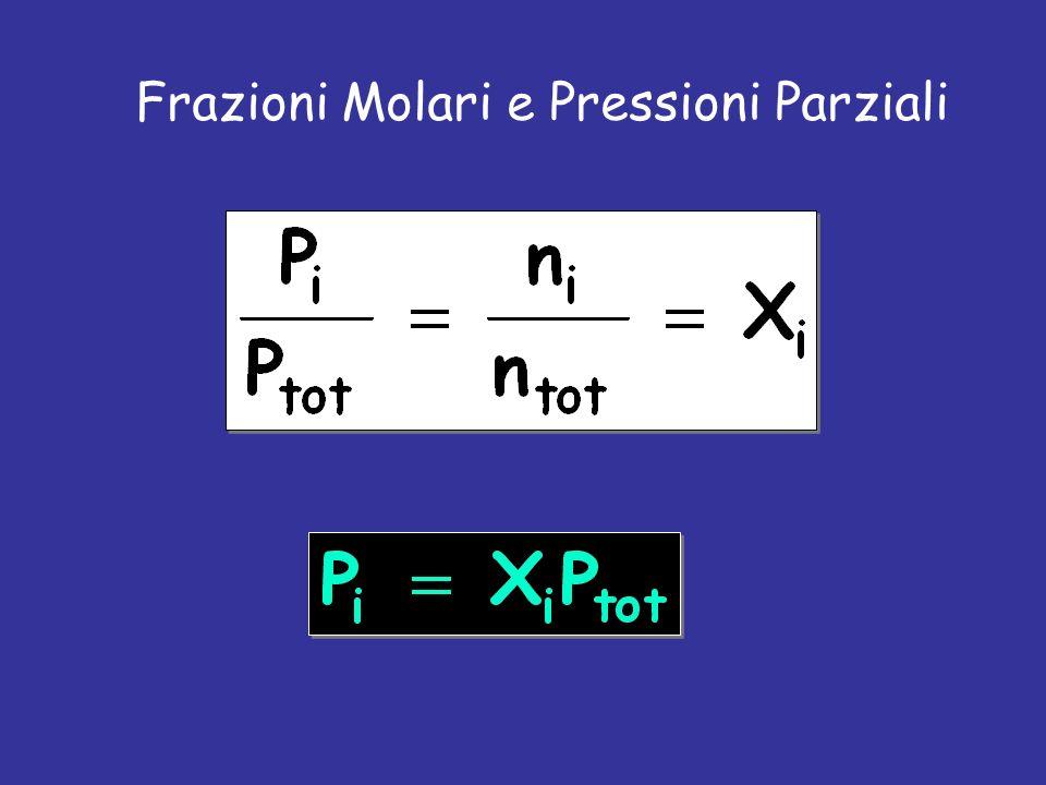 Frazioni Molari e Pressioni Parziali