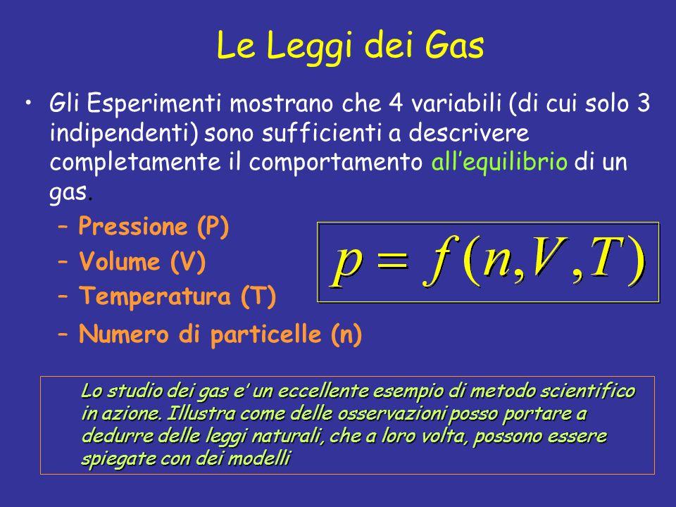 Le Leggi dei Gas Gli Esperimenti mostrano che 4 variabili (di cui solo 3 indipendenti) sono sufficienti a descrivere completamente il comportamento al
