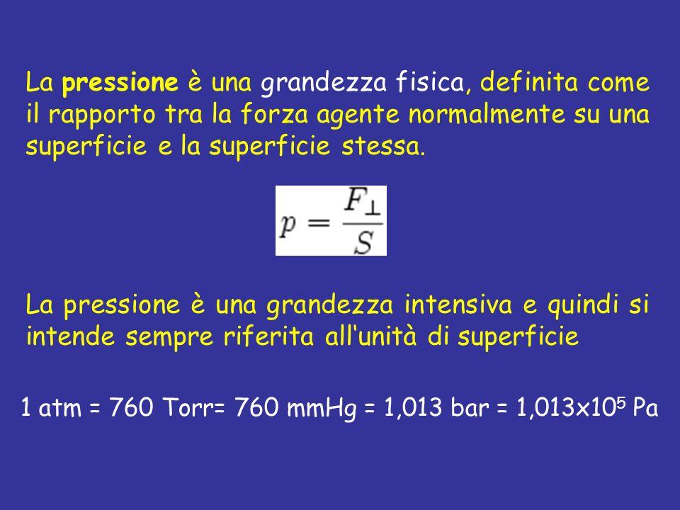 La pressione è una grandezza fisica, definita come il rapporto tra la forza agente normalmente su una superficie e la superficie stessa. La pressione