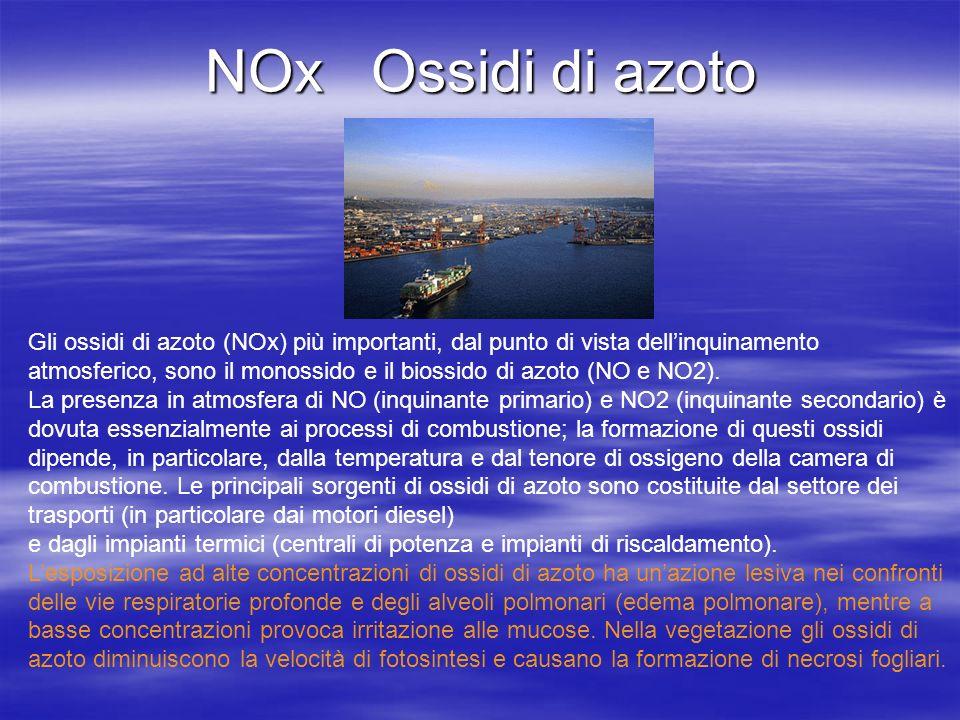 Gli ossidi di azoto (NOx) più importanti, dal punto di vista dellinquinamento atmosferico, sono il monossido e il biossido di azoto (NO e NO2). La pre
