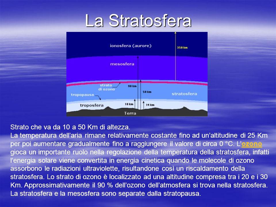 La Stratosfera Strato che va da 10 a 50 Km di altezza. La temperatura dellaria rimane relativamente costante fino ad unaltitudine di 25 Km per poi aum