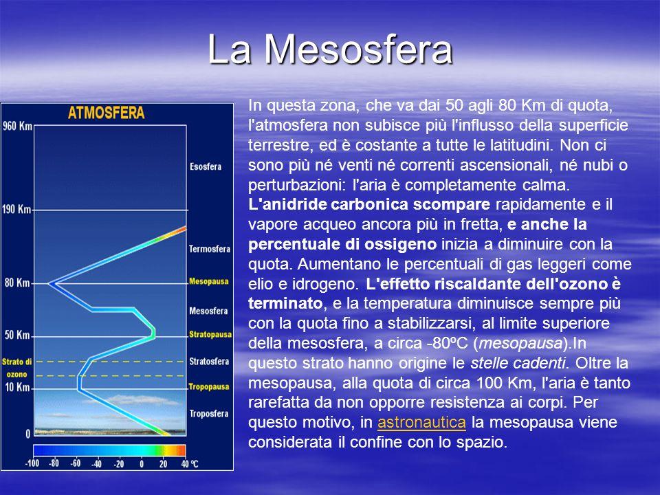 La Mesosfera In questa zona, che va dai 50 agli 80 Km di quota, l'atmosfera non subisce più l'influsso della superficie terrestre, ed è costante a tut
