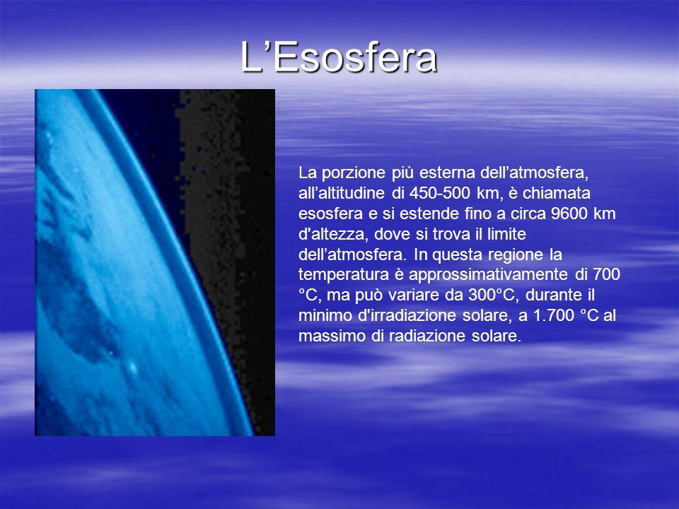 LEsosfera La porzione più esterna dellatmosfera, allaltitudine di 450-500 km, è chiamata esosfera e si estende fino a circa 9600 km d'altezza, dove si