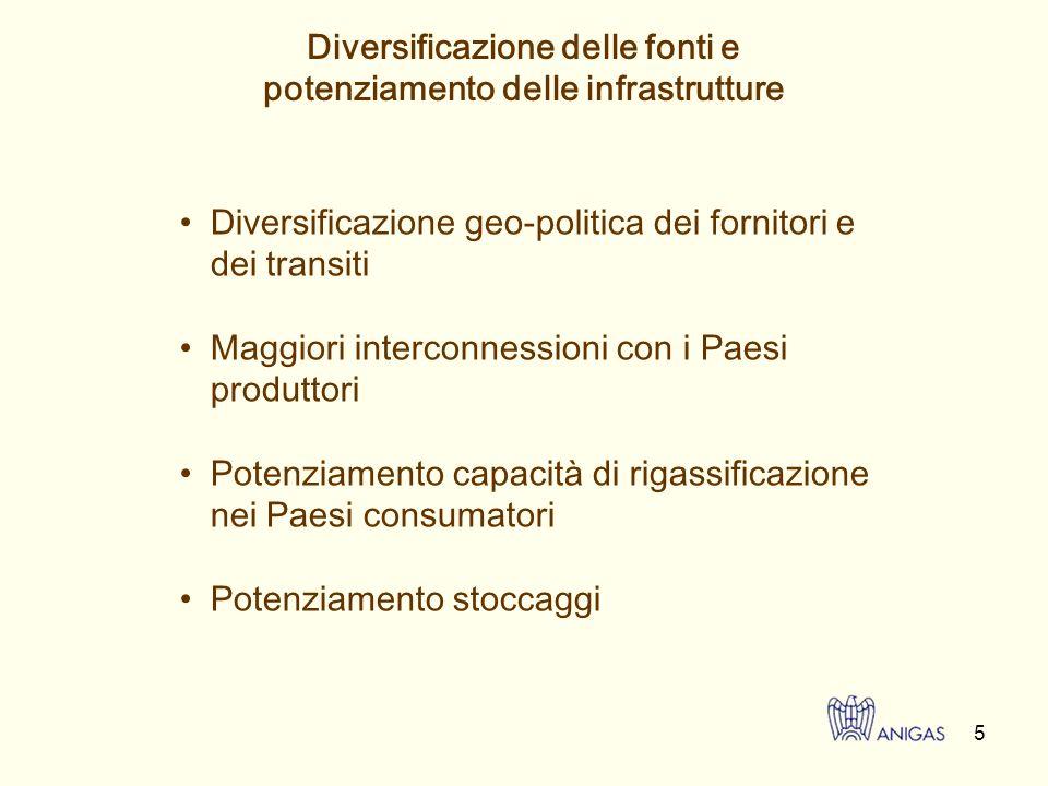 6 Fonte: Eni Diversificazione delle fonti e potenziamento delle infrastrutture