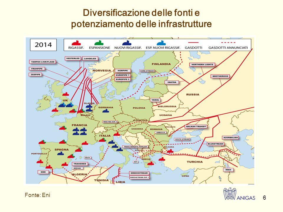 7 Le capacità di stoccaggio dei principali Paesi Europei 2008 Fonte: elaborazione Anigas su dati Eni Capacità Paese FranciaGermaniaRegno UnitoItalia Mld mc 14