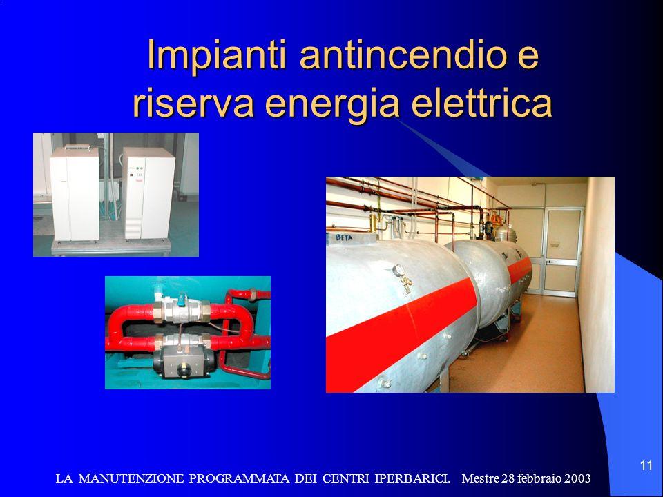 LA MANUTENZIONE PROGRAMMATA DEI CENTRI IPERBARICI. Mestre 28 febbraio 2003 11 Impianti antincendio e riserva energia elettrica