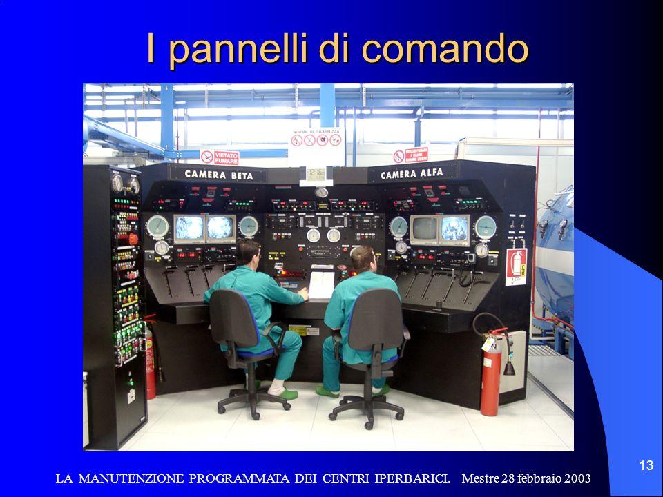 LA MANUTENZIONE PROGRAMMATA DEI CENTRI IPERBARICI. Mestre 28 febbraio 2003 13 I pannelli di comando