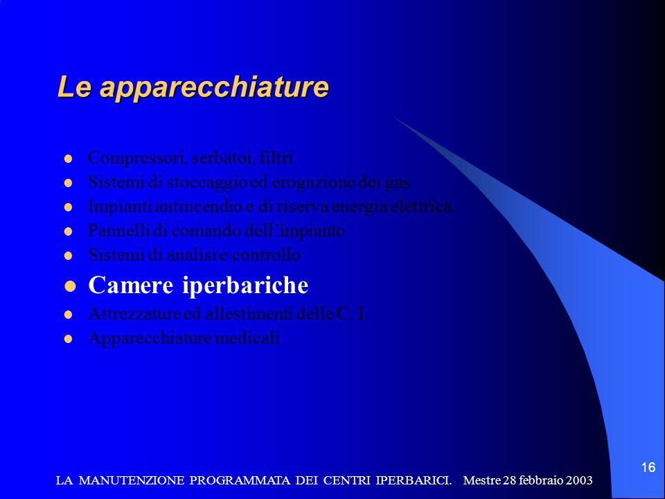 LA MANUTENZIONE PROGRAMMATA DEI CENTRI IPERBARICI. Mestre 28 febbraio 2003 16 Le apparecchiature Compressori, serbatoi, filtri Sistemi di stoccaggio e