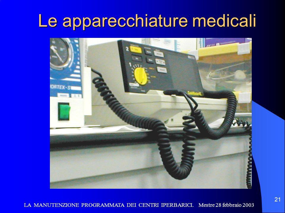 LA MANUTENZIONE PROGRAMMATA DEI CENTRI IPERBARICI. Mestre 28 febbraio 2003 21 Le apparecchiature medicali