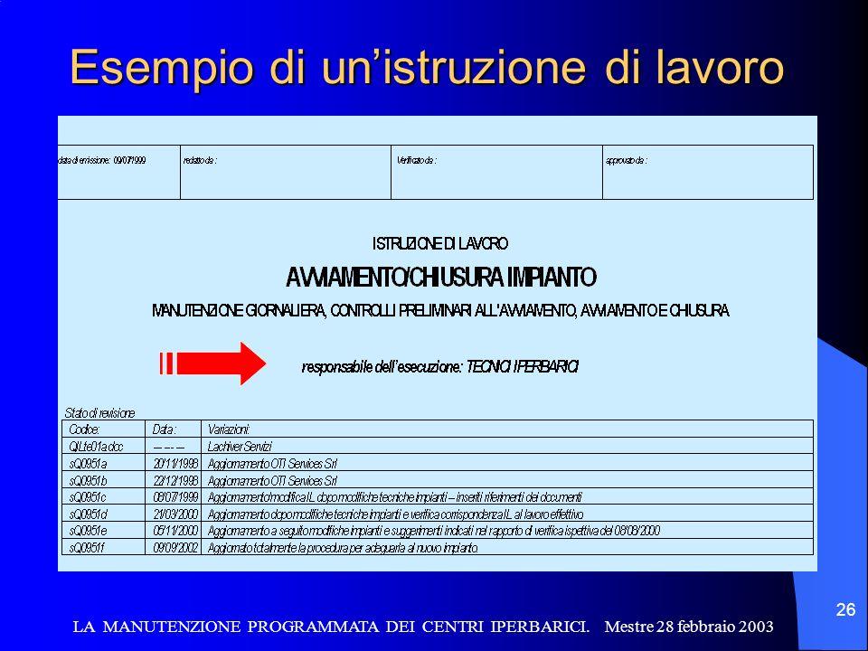 LA MANUTENZIONE PROGRAMMATA DEI CENTRI IPERBARICI. Mestre 28 febbraio 2003 26 Esempio di unistruzione di lavoro