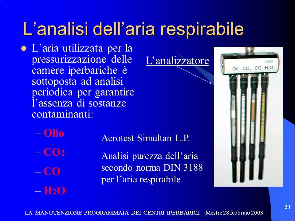 LA MANUTENZIONE PROGRAMMATA DEI CENTRI IPERBARICI. Mestre 28 febbraio 2003 31 Lanalisi dellaria respirabile Laria utilizzata per la pressurizzazione d
