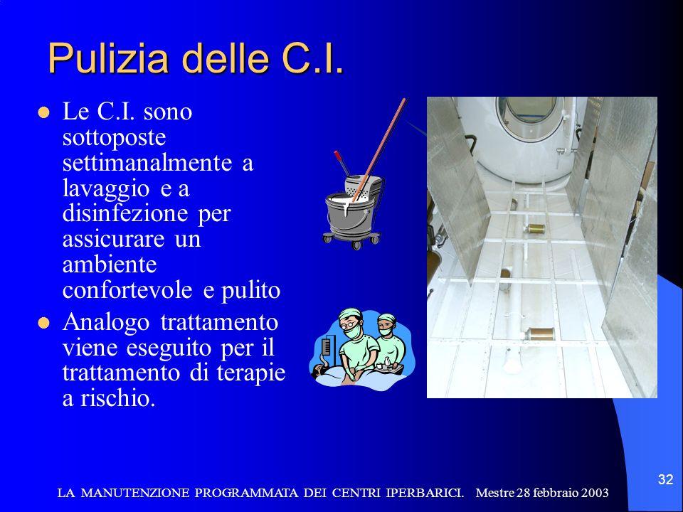 LA MANUTENZIONE PROGRAMMATA DEI CENTRI IPERBARICI. Mestre 28 febbraio 2003 32 Pulizia delle C.I. Le C.I. sono sottoposte settimanalmente a lavaggio e