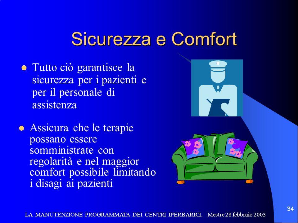 LA MANUTENZIONE PROGRAMMATA DEI CENTRI IPERBARICI. Mestre 28 febbraio 2003 34 Sicurezza e Comfort Tutto ciò garantisce la sicurezza per i pazienti e p