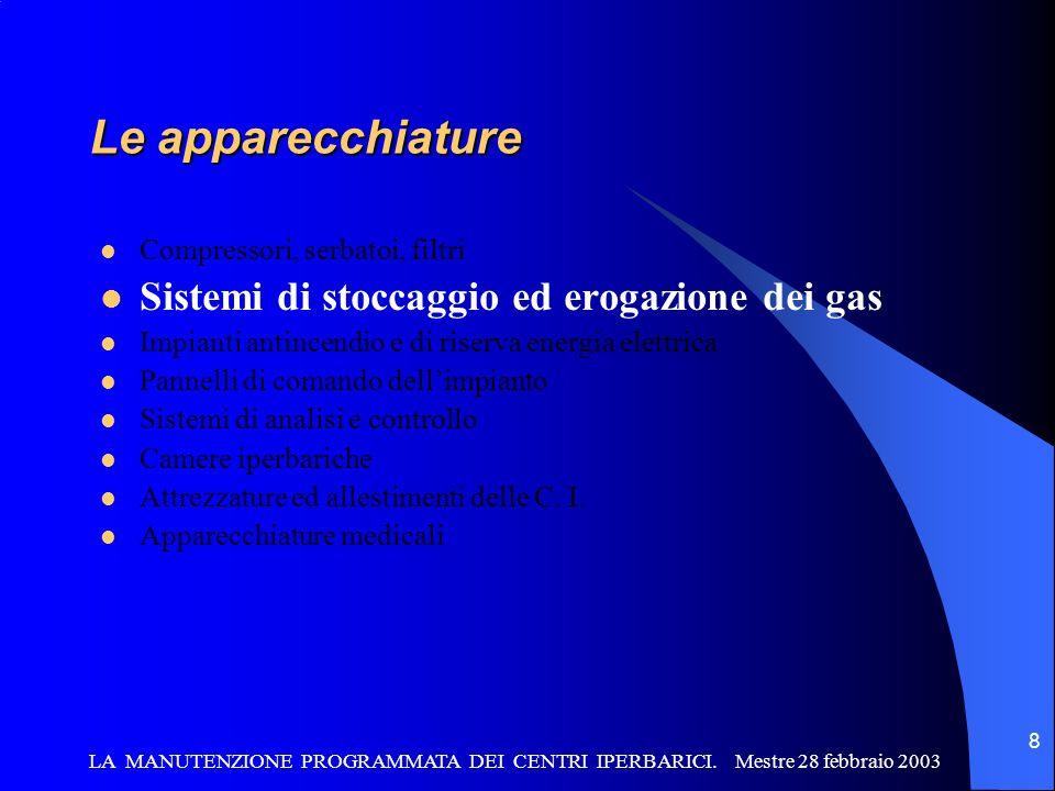 LA MANUTENZIONE PROGRAMMATA DEI CENTRI IPERBARICI. Mestre 28 febbraio 2003 8 Le apparecchiature Compressori, serbatoi, filtri Sistemi di stoccaggio ed