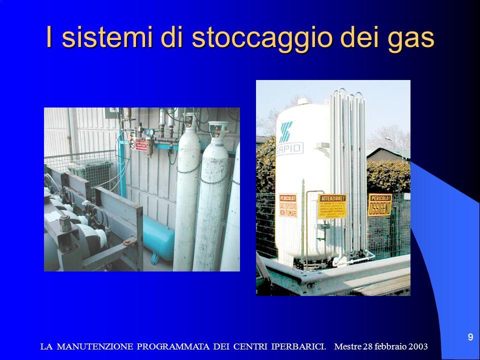 LA MANUTENZIONE PROGRAMMATA DEI CENTRI IPERBARICI. Mestre 28 febbraio 2003 9 I sistemi di stoccaggio dei gas