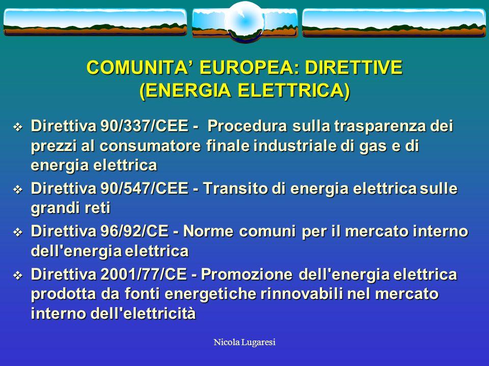 Nicola Lugaresi COMUNITA EUROPEA: DIRETTIVE (ENERGIA ELETTRICA) Direttiva 90/337/CEE - Procedura sulla trasparenza dei prezzi al consumatore finale industriale di gas e di energia elettrica Direttiva 90/337/CEE - Procedura sulla trasparenza dei prezzi al consumatore finale industriale di gas e di energia elettrica Direttiva 90/547/CEE - Transito di energia elettrica sulle grandi reti Direttiva 90/547/CEE - Transito di energia elettrica sulle grandi reti Direttiva 96/92/CE - Norme comuni per il mercato interno dell energia elettrica Direttiva 96/92/CE - Norme comuni per il mercato interno dell energia elettrica Direttiva 2001/77/CE - Promozione dell energia elettrica prodotta da fonti energetiche rinnovabili nel mercato interno dell elettricità Direttiva 2001/77/CE - Promozione dell energia elettrica prodotta da fonti energetiche rinnovabili nel mercato interno dell elettricità