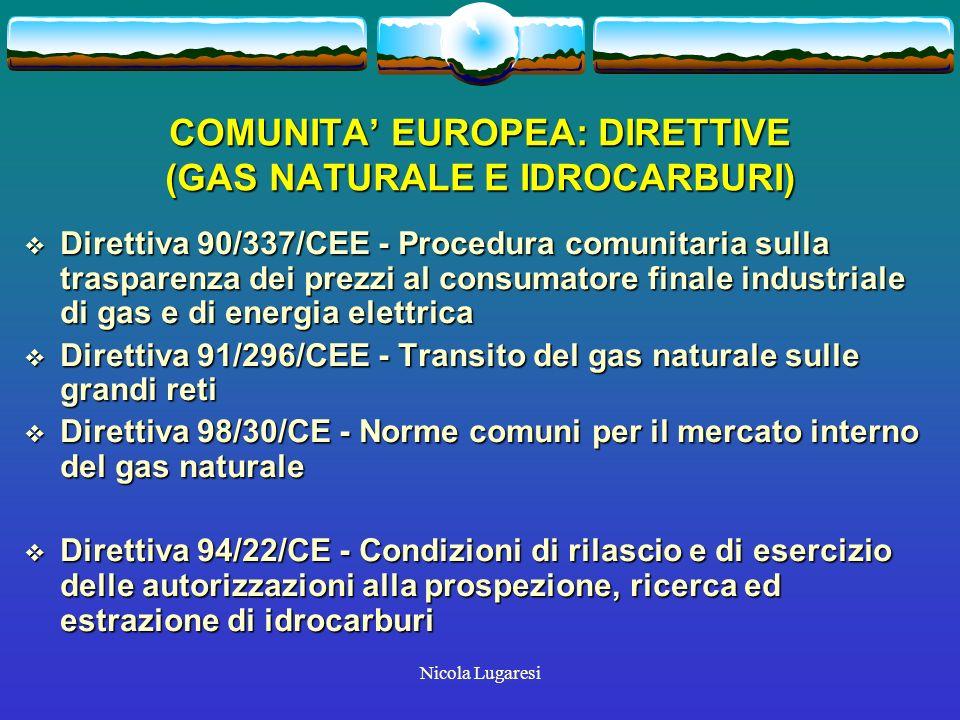 Nicola Lugaresi COMUNITA EUROPEA: DIRETTIVE (GAS NATURALE E IDROCARBURI) Direttiva 90/337/CEE - Procedura comunitaria sulla trasparenza dei prezzi al consumatore finale industriale di gas e di energia elettrica Direttiva 90/337/CEE - Procedura comunitaria sulla trasparenza dei prezzi al consumatore finale industriale di gas e di energia elettrica Direttiva 91/296/CEE - Transito del gas naturale sulle grandi reti Direttiva 91/296/CEE - Transito del gas naturale sulle grandi reti Direttiva 98/30/CE - Norme comuni per il mercato interno del gas naturale Direttiva 98/30/CE - Norme comuni per il mercato interno del gas naturale Direttiva 94/22/CE - Condizioni di rilascio e di esercizio delle autorizzazioni alla prospezione, ricerca ed estrazione di idrocarburi Direttiva 94/22/CE - Condizioni di rilascio e di esercizio delle autorizzazioni alla prospezione, ricerca ed estrazione di idrocarburi