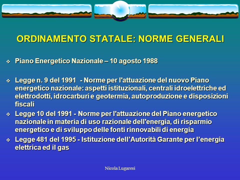 Nicola Lugaresi ORDINAMENTO STATALE: NORME GENERALI Piano Energetico Nazionale – 10 agosto 1988 Piano Energetico Nazionale – 10 agosto 1988 Legge n.