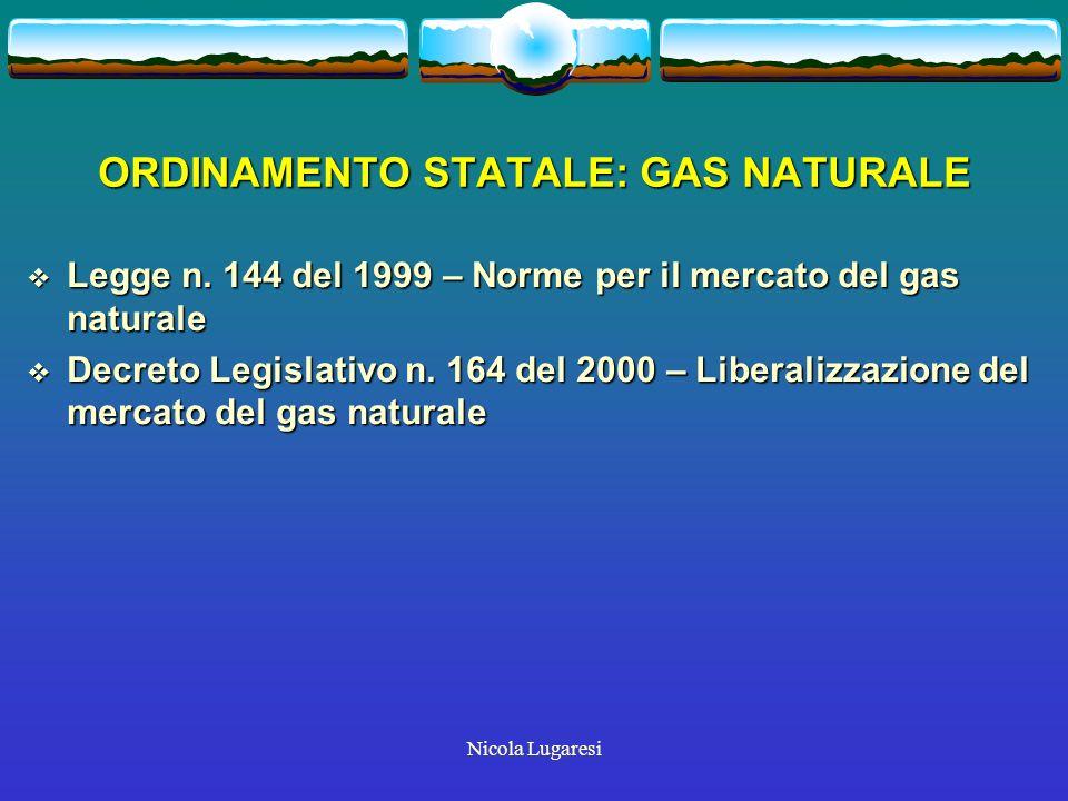 Nicola Lugaresi ORDINAMENTO STATALE: GAS NATURALE Legge n.