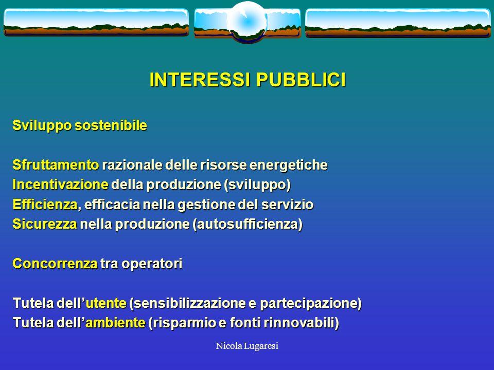Nicola Lugaresi LIVELLI DI REGOLAMENTAZIONE Internazionale: soft law (sviluppo sostenibile) Unione Europea: direttive (concorrenza) Stato: legislazione (disciplina sostanziale) PAT: legislazione (concessioni idroelettriche)