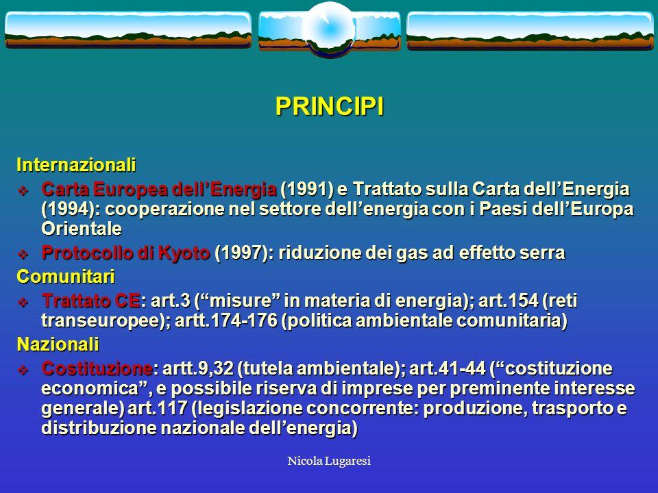 Nicola Lugaresi PRINCIPI Internazionali Carta Europea dellEnergia (1991) e Trattato sulla Carta dellEnergia (1994): cooperazione nel settore dellenergia con i Paesi dellEuropa Orientale Carta Europea dellEnergia (1991) e Trattato sulla Carta dellEnergia (1994): cooperazione nel settore dellenergia con i Paesi dellEuropa Orientale Protocollo di Kyoto (1997): riduzione dei gas ad effetto serra Protocollo di Kyoto (1997): riduzione dei gas ad effetto serraComunitari Trattato CE: art.3 (misure in materia di energia); art.154 (reti transeuropee); artt.174-176 (politica ambientale comunitaria) Trattato CE: art.3 (misure in materia di energia); art.154 (reti transeuropee); artt.174-176 (politica ambientale comunitaria)Nazionali Costituzione: artt.9,32 (tutela ambientale); art.41-44 (costituzione economica, e possibile riserva di imprese per preminente interesse generale) art.117 (legislazione concorrente: produzione, trasporto e distribuzione nazionale dellenergia) Costituzione: artt.9,32 (tutela ambientale); art.41-44 (costituzione economica, e possibile riserva di imprese per preminente interesse generale) art.117 (legislazione concorrente: produzione, trasporto e distribuzione nazionale dellenergia)