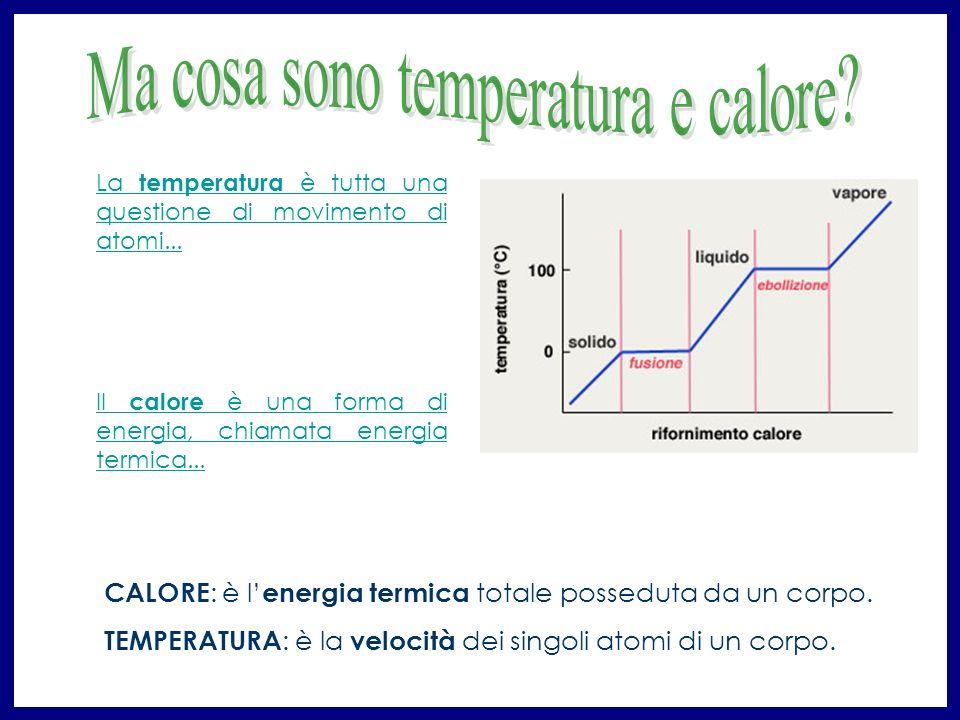 La temperatura è tutta una questione di movimento di atomi...