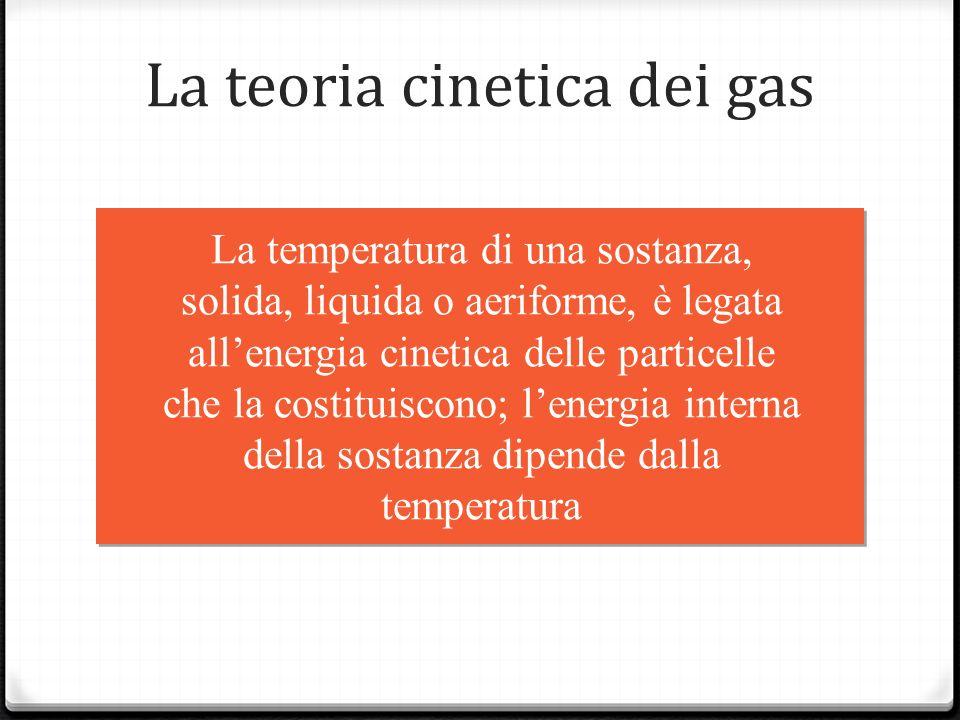 La temperatura di una sostanza, solida, liquida o aeriforme, è legata allenergia cinetica delle particelle che la costituiscono; lenergia interna della sostanza dipende dalla temperatura La teoria cinetica dei gas