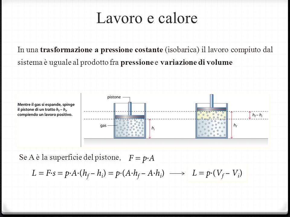 Lavoro e calore In una trasformazione a pressione costante (isobarica) il lavoro compiuto dal sistema è uguale al prodotto fra pressione e variazione di volume Se A è la superficie del pistone,